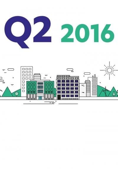 Lothbury Fact Sheet, Q2 2016