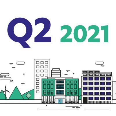 Lothbury Fact Sheet, Q2 2021